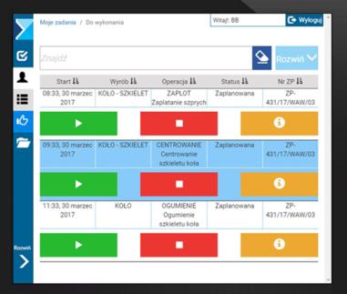 Comarch ERP XL Produkcja Planowanie